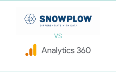 Snowplow Analytics vs Google Analytics
