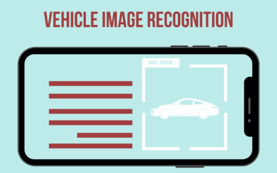 An Introduction to Vehicle Image Recognition and Car Computer Vision
