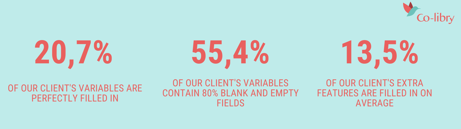 real estate data issues percentages-3
